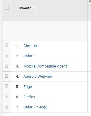 in-app browsers in Google Analytics